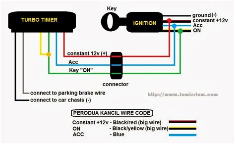 12v ignition switch wiring diagram get free image about