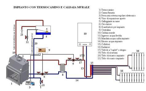 termocamino riscaldamento a pavimento il termocamino 232 un sistema di riscaldamento che offre un