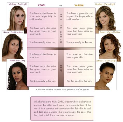 neutral skin tone hair color how to determine which how to find your skin tone dolce rouge