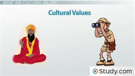 Resume Sample Architecture by Cultural Values Definition Examples Amp Importance Video