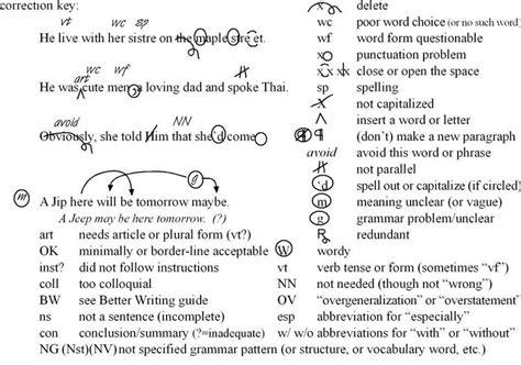 Essay Correction by Essay Grading Symbols