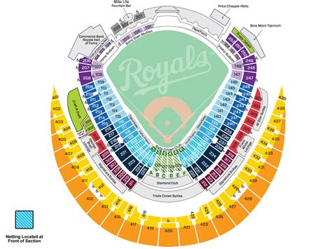 kauffman stadium seating map mlbcom