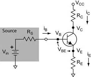 fet transistor load line fet transistor load line 28 images transistors and thyristors ppt remember that we cannot
