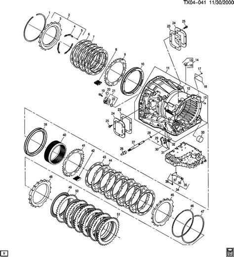 allison 1000 parts diagram allison transmission parts diagram 2017 2018 best cars