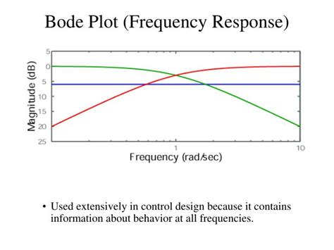 bode plot template ppt integral feedback from homeostasis to
