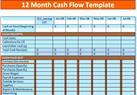 9 Excel Cash Flow Template Exceltemplates Exceltemplates Weekly Flow Template