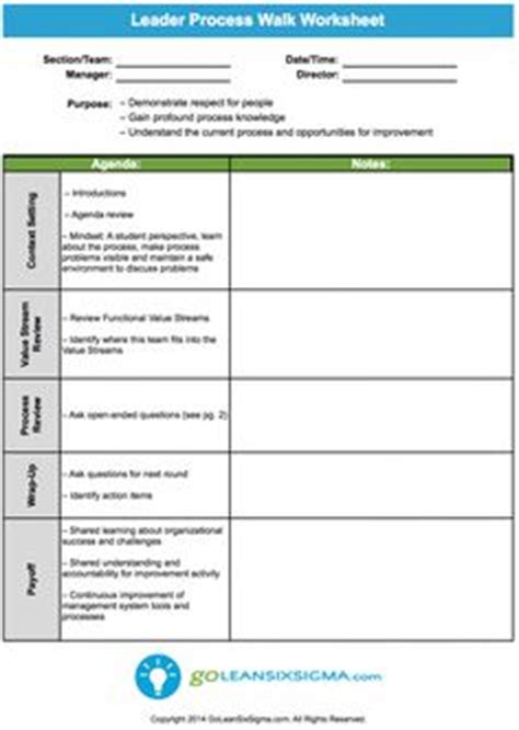 gemba walk template project purpose worksheet goleansixsigma lean six