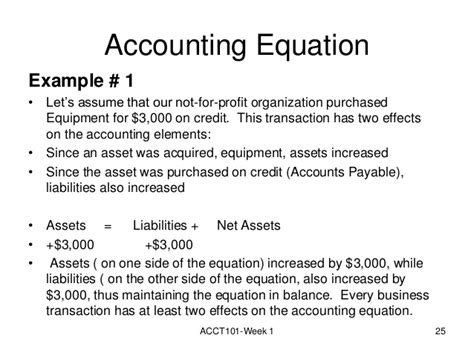 accounting equation template week 01 power point acct 101 8w online