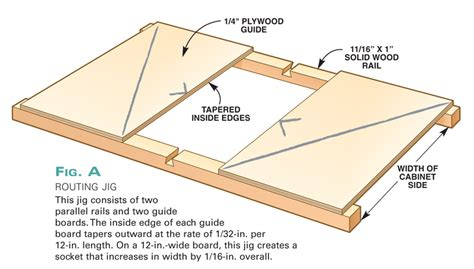 how to taper 4x4 table legs aw 4 12 12 tapered sliding dovetails popular