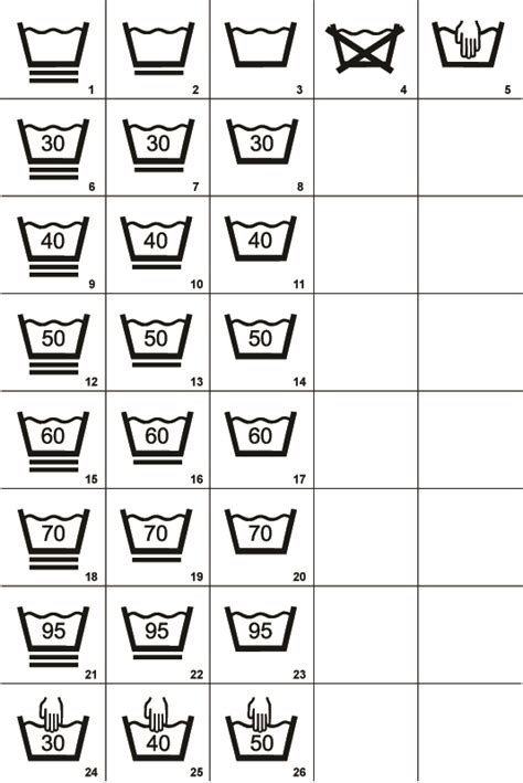 tag how to type at symbol on german washing symbols for clothing labels signs symbols
