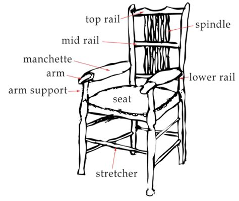 armchair parts parts of a chair prop agenda