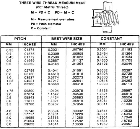 Golf Ch Helix Fits Pins System 20 fundamentals of machine tools
