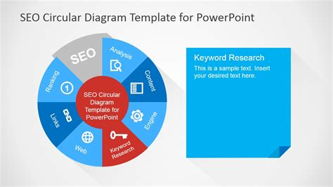 seo circular diagram template for powerpoint slidemodel