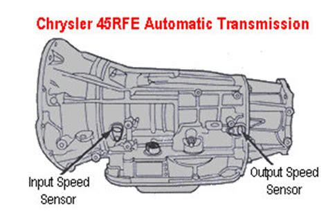 2006 Jeep Grand Transmission Shifting Problems 45rfe Transmission Wiring Diagram Wiring Diagrams