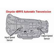 Jeep Grand Cherokee Transmission Shifting Problem