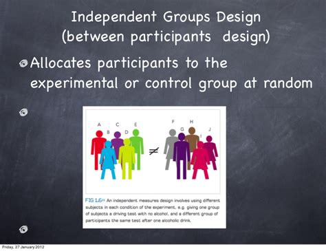 experimental group design research methods in psychology sling and experimental