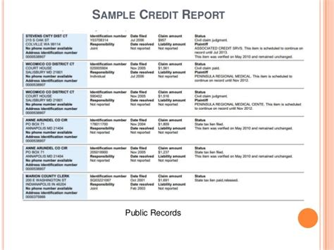 Records On Credit Reports Understanding Credit Credit Reports