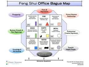 Vastu Tips For Office Desk Desk Feng Shui Feng Shui Pinterest
