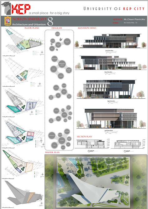 layout and design media studies research center of kep city university of kep city kep