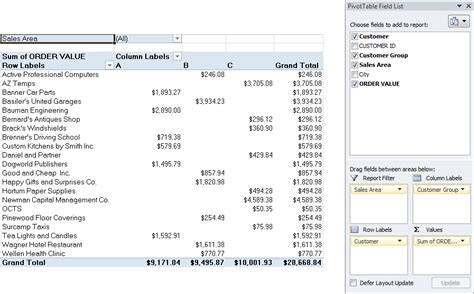 How Do Pivot Tables Work by Excel Pivot Table How It Works