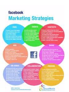 Facebook Marketing Strategies Infographic Infographic List