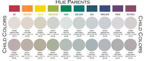 what colors make grey how to unlock the secrets of paint color palettes