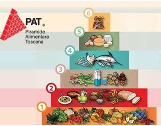 piramide alimentare toscana pranzo sano fuori casa