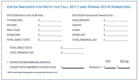 your financial aid plan kent state