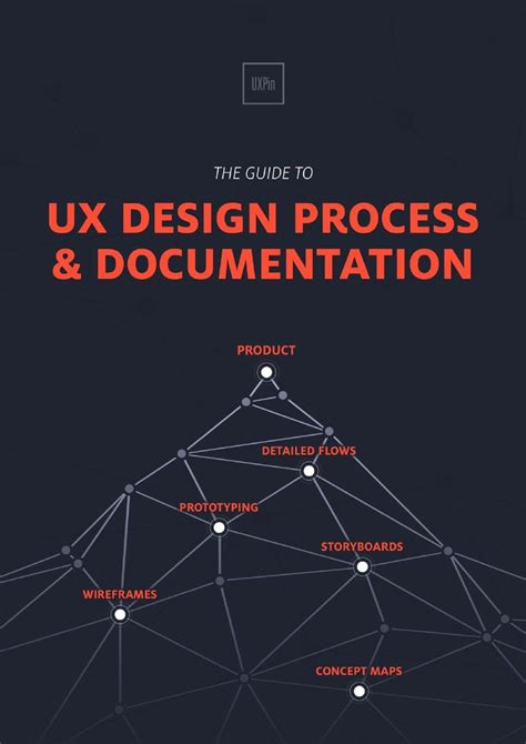 Ux Documentation Tools