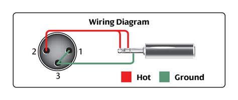 3 5 mm to xlr wiring diagram 3 5 mm to xlr wiring diagram 3 5mm wiring diagram