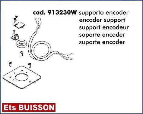 Dea Gulliver dea gulliver support encodeur r 233 f 233 rence 913230w