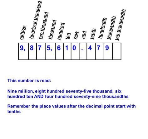 ninteen six to eigth 5th grade decimal concepts ppt download