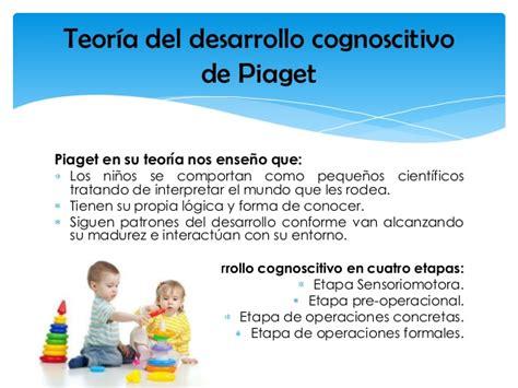 imagenes mentales piaget pdf teoria del desarrollo cognitivo de piaget imagui