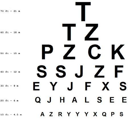 printable eye acuity chart printable snellen eye chart disabled world