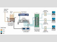 How Do I Set This PWB-58141-02 Up | Leviton Online ... Hdmi Cable To Tv Setup
