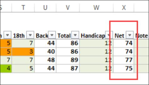 Golf Handicap Spreadsheet by Track Your Golf Scores In Excel Spreadsheet Day