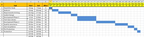 project timeline template excel calendar monthly printable