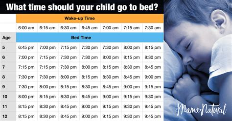 what time should kids go to bed what time should kids go to bed how many hours of sleep do