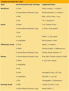 menu for diabetic type 2 diabetes diet menu nom noms