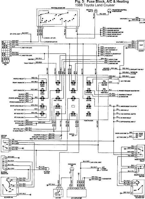 toyota land cruiser 1988 fuse block ac and heating wiring