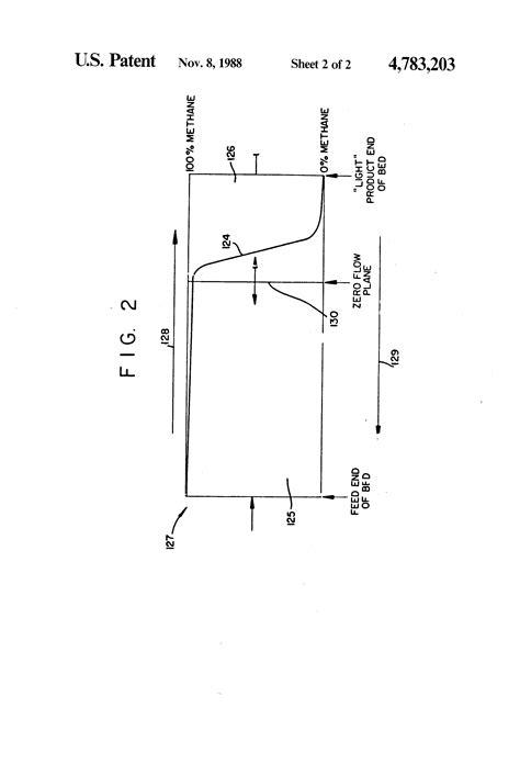 pressure swing adsorption process patent us4783203 integrated pressure swing adsorption