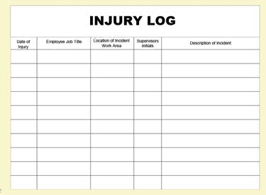 Sharps Injury Log Template by How To Refill Restock Your Aid Kit Mfasco Health