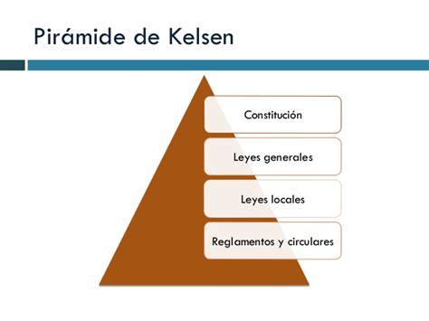la supremac a de la constituci n y control de piramide constitucional mexicana