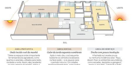 Projetar Casa t 233 cnicas de orienta 231 227 o solar no projeto arquitet 244 nico