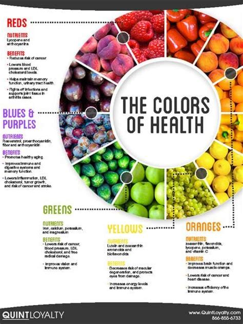 color for health 17 best ideas about health on health