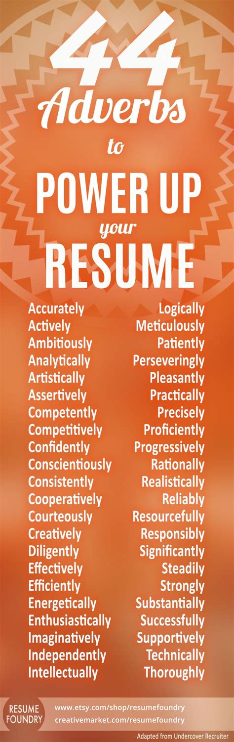 Resume Adverbs by Resume 44 Adverbs To Power Up Your Resume Resume Tips
