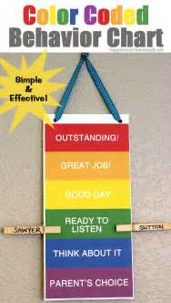 printable color coded behavior chart happiness is