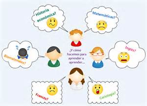 imagenes mentales como estrategia de aprendizaje herramientas uam tic quot si la 250 nica herramienta que posees