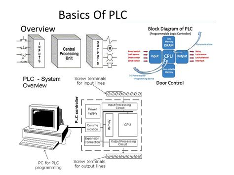 basic plc diagram wiring diagram with description
