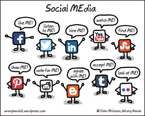 Social Media Meme Definition - social media wrong hands